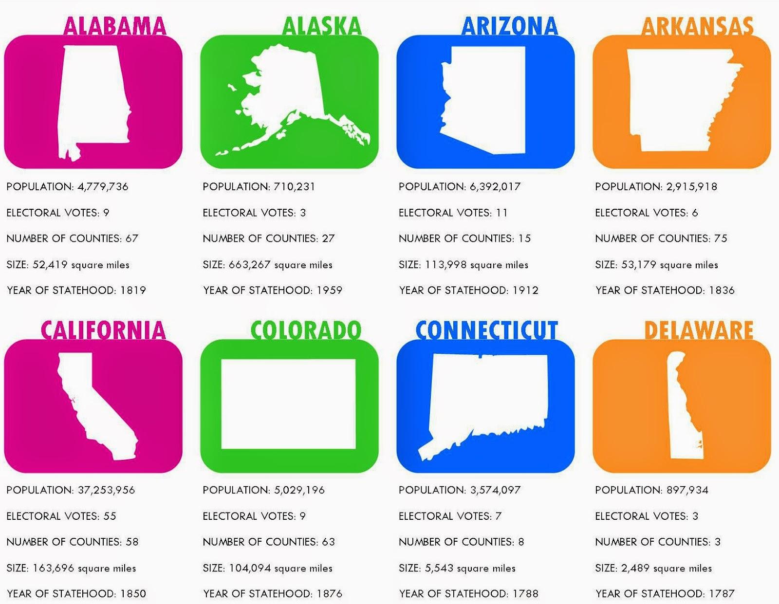Print out a fun, free U.S. states game!