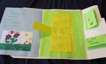 Designing your own lapbooks