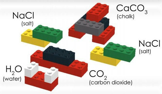 LEGO homeschool! Oodles of lesson plans and more for every grade and subject