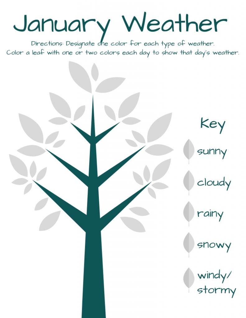 Free printable January weather tree