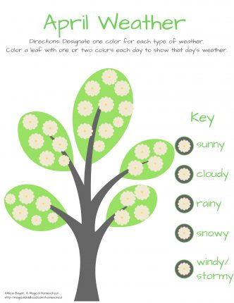 Free Printable Weather Tree for April