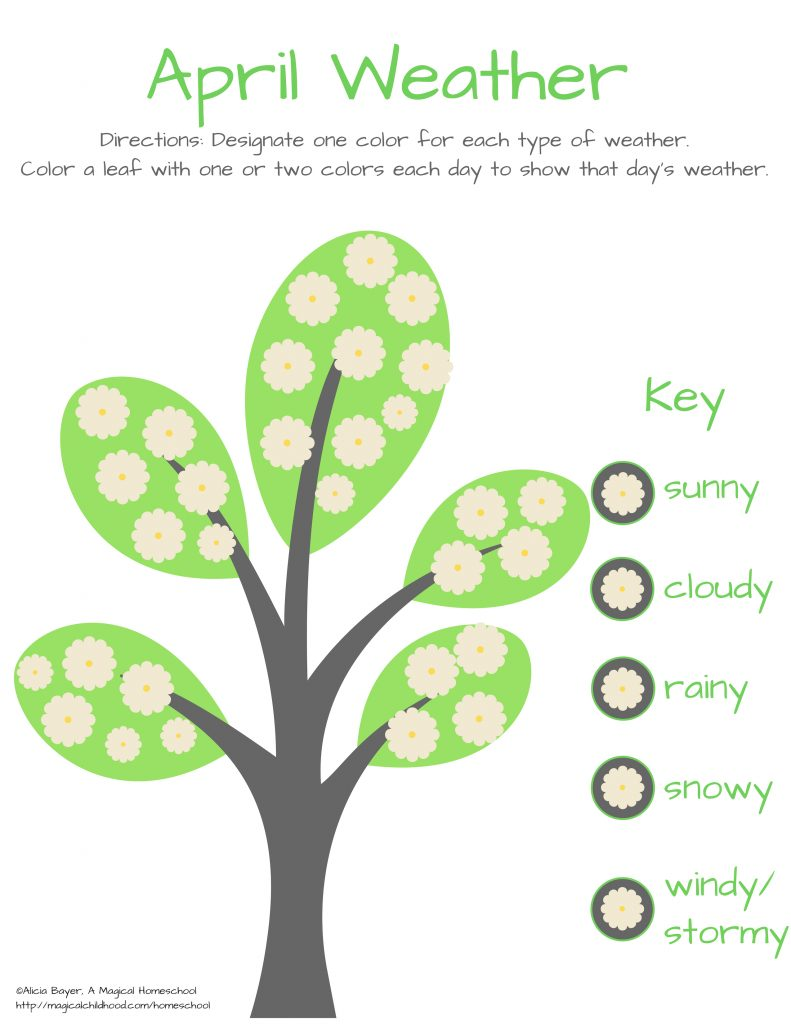 graphic regarding Printable Weather known as Free of charge Printable Weather conditions Tree for April - A Magical Homeschool