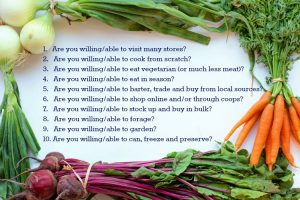 #FYFO100 checklist: the 10 biggest ways to making organic food affordable