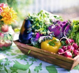 #fyfo100 checklist of 10 ways to afford organic foods
