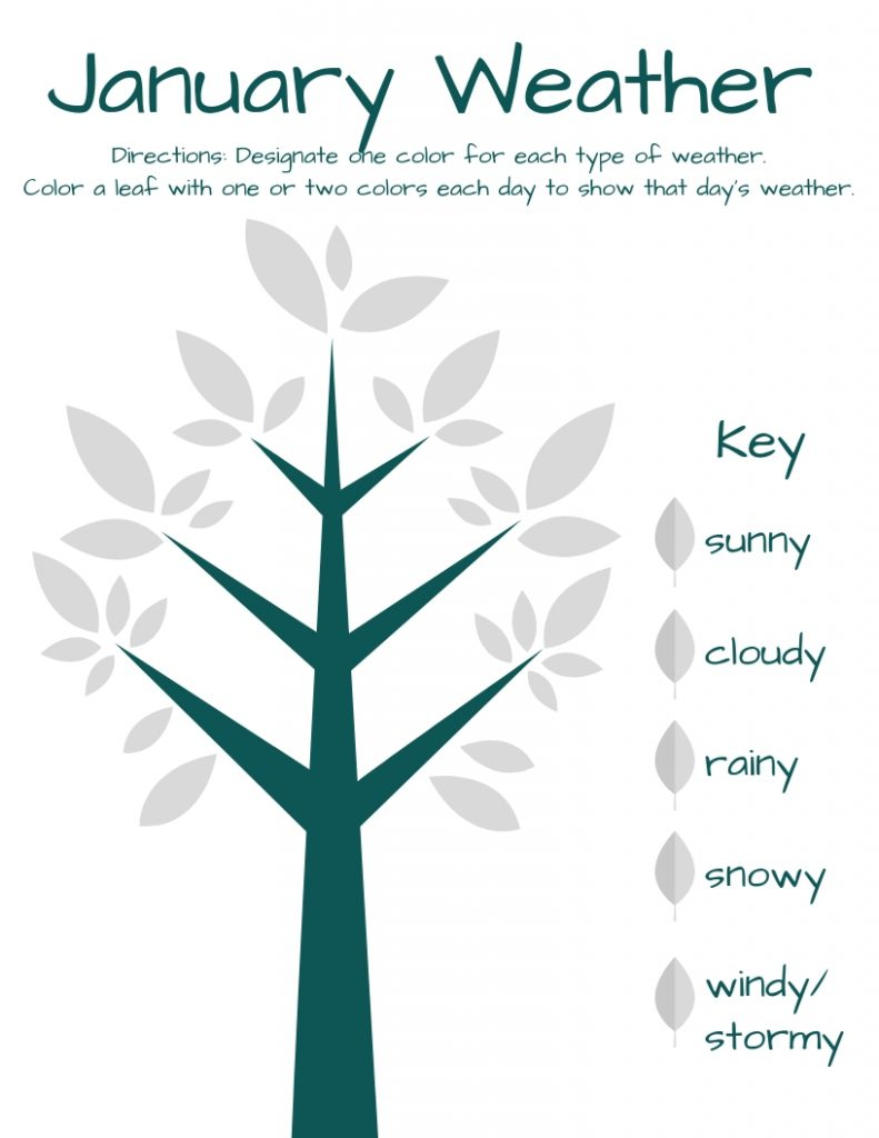 Free printable weather tree for January